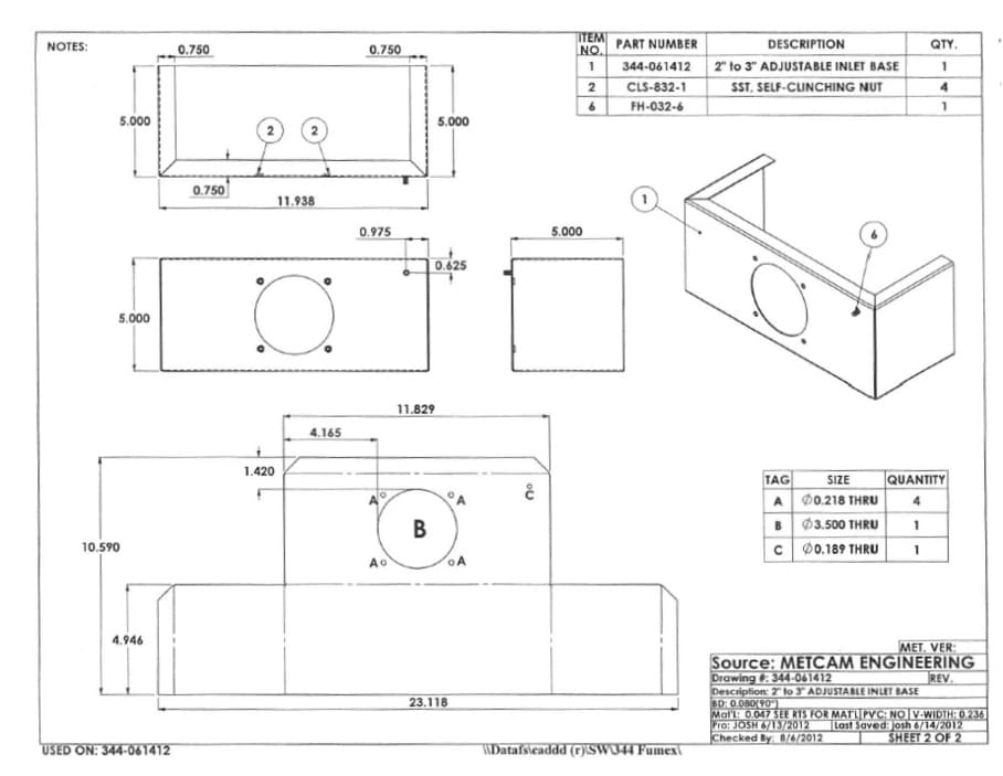 Bench-Hood | Fumex, Inc.
